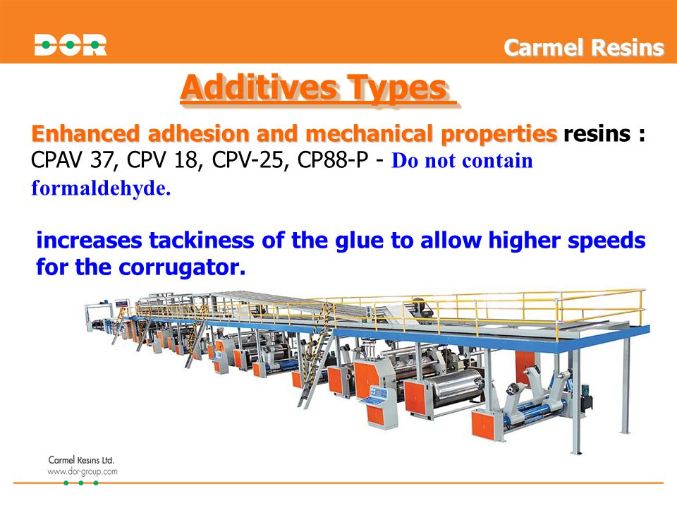 Additives Types Carmel Resins