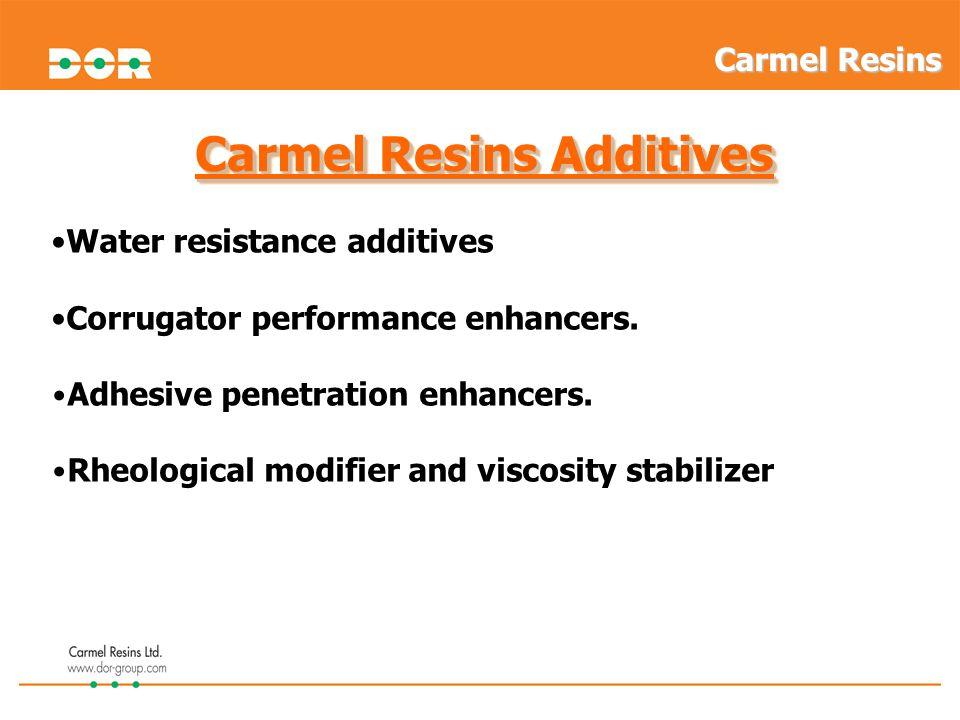 Carmel Resins Additives