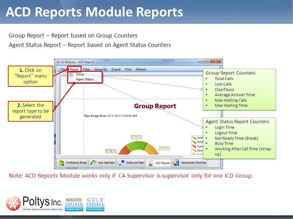 ACD Reports Module Reports