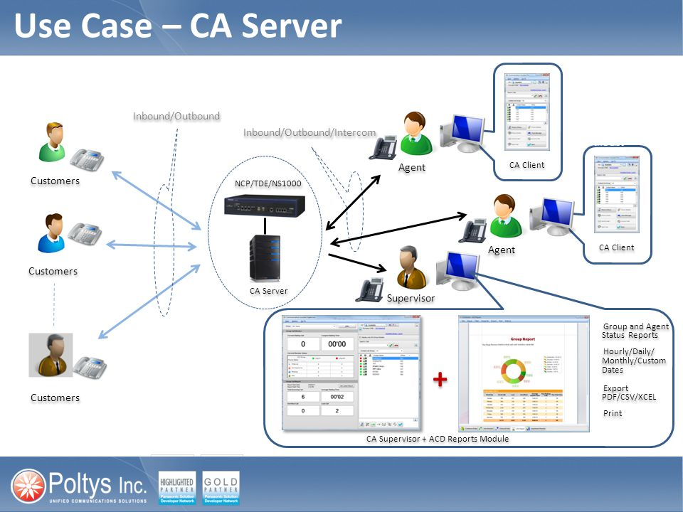 Use Case – CA Server + Inbound/Outbound Inbound/Outbound/Intercom