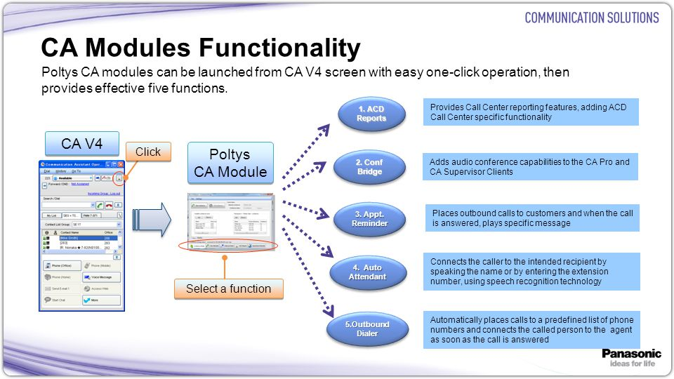 CA Modules Functionality