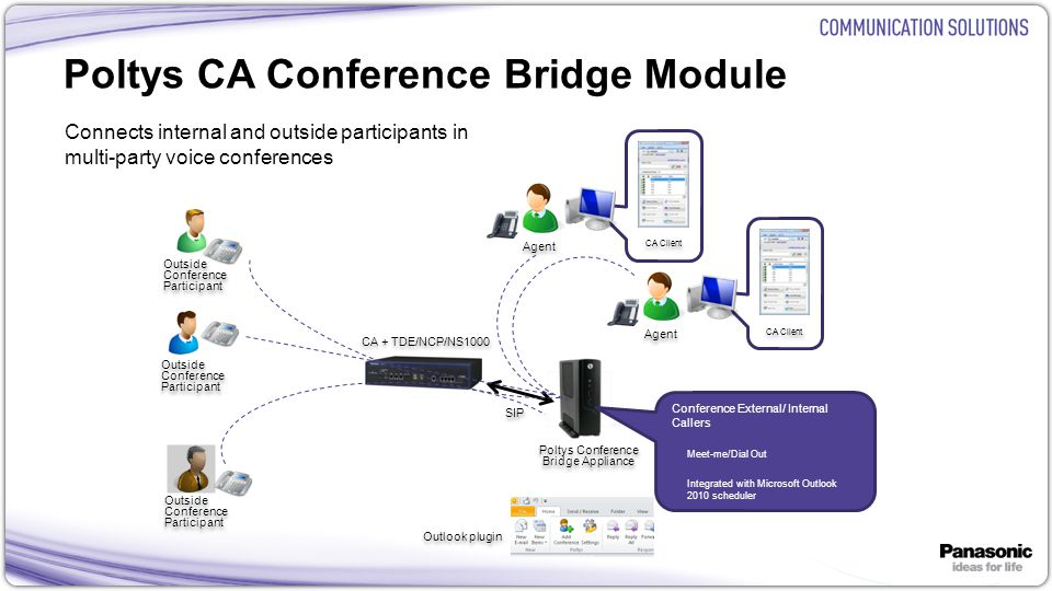 Poltys CA Conference Bridge Module