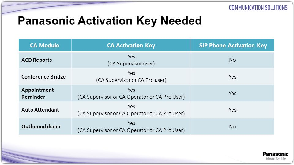 Panasonic Activation Key Needed