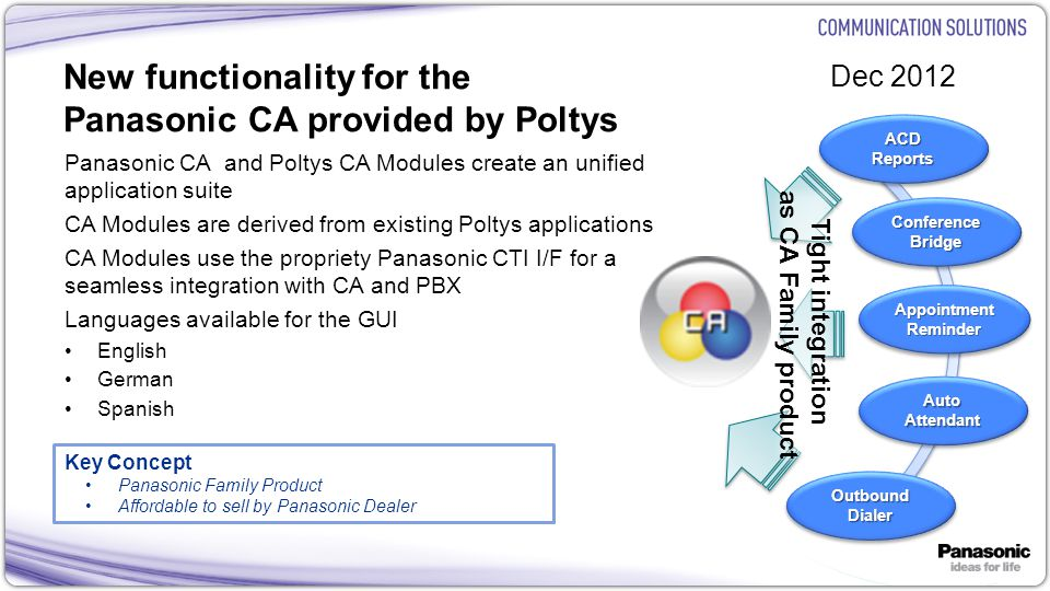 New functionality for the Panasonic CA provided by Poltys