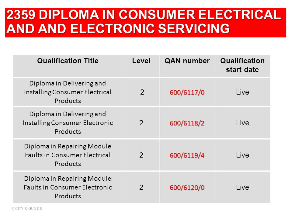 2359 DIPLOMA IN CONSUMER ELECTRICAL AND AND ELECTRONIC SERVICING