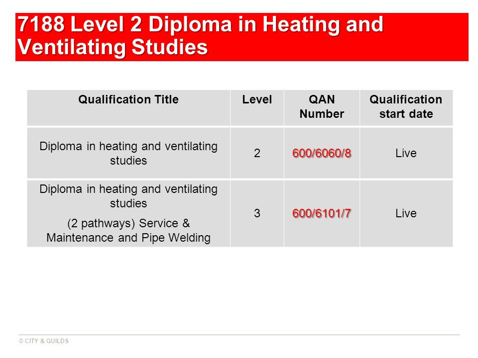 7188 Level 2 Diploma in Heating and Ventilating Studies