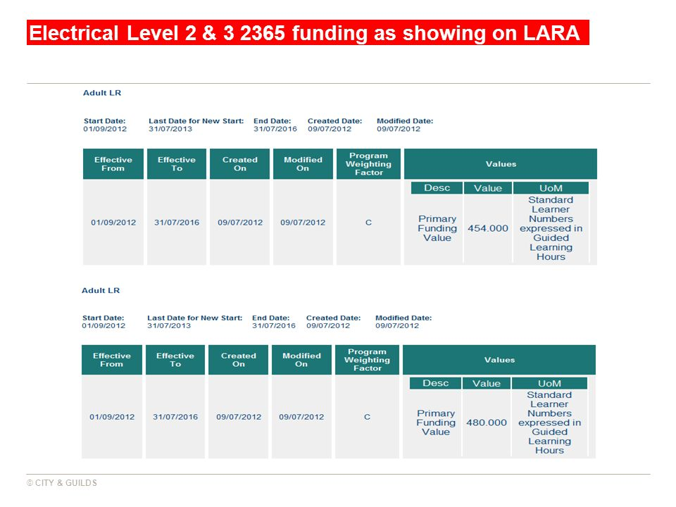 Electrical Level 2 & funding as showing on LARA