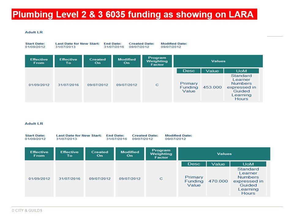 Plumbing Level 2 & 3 6035 funding as showing on LARA