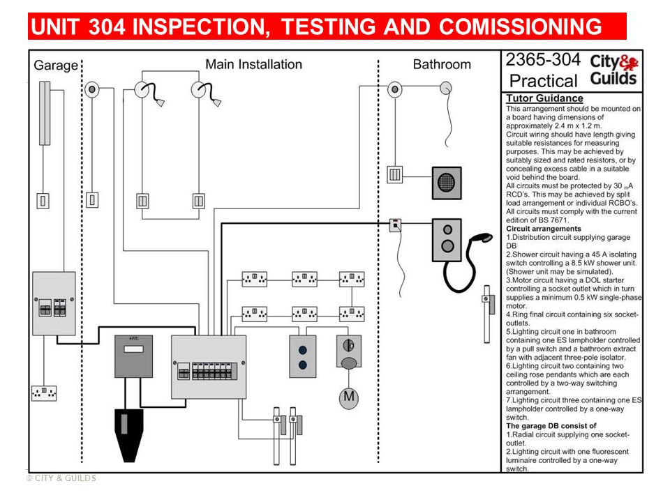 UNIT 304 INSPECTION, TESTING AND COMISSIONING