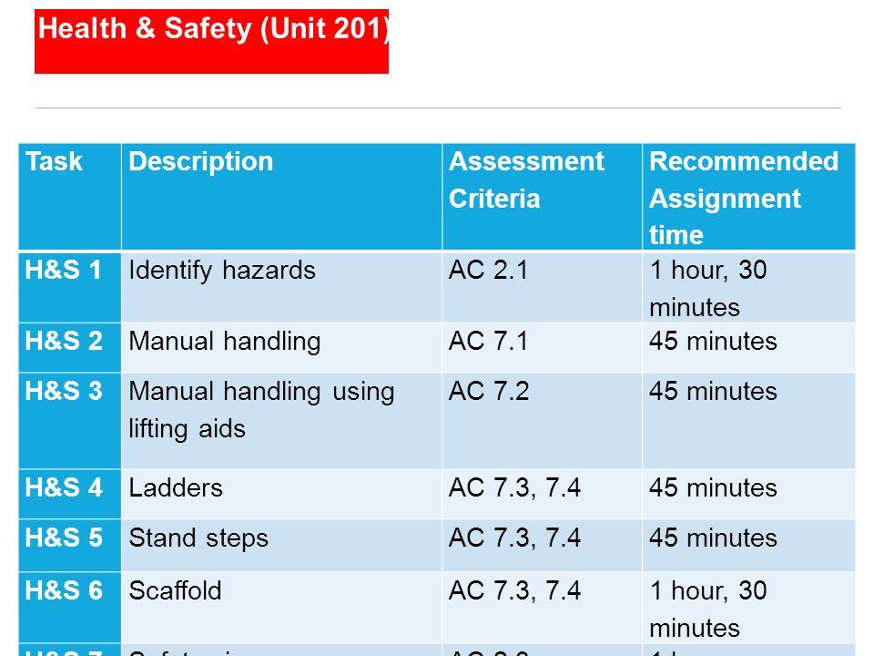 Health & Safety (Unit 201) Task Description Assessment Criteria