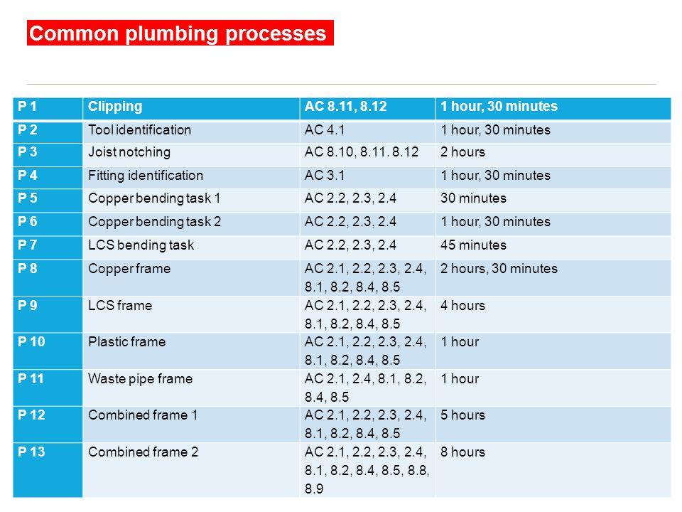 Common plumbing processes