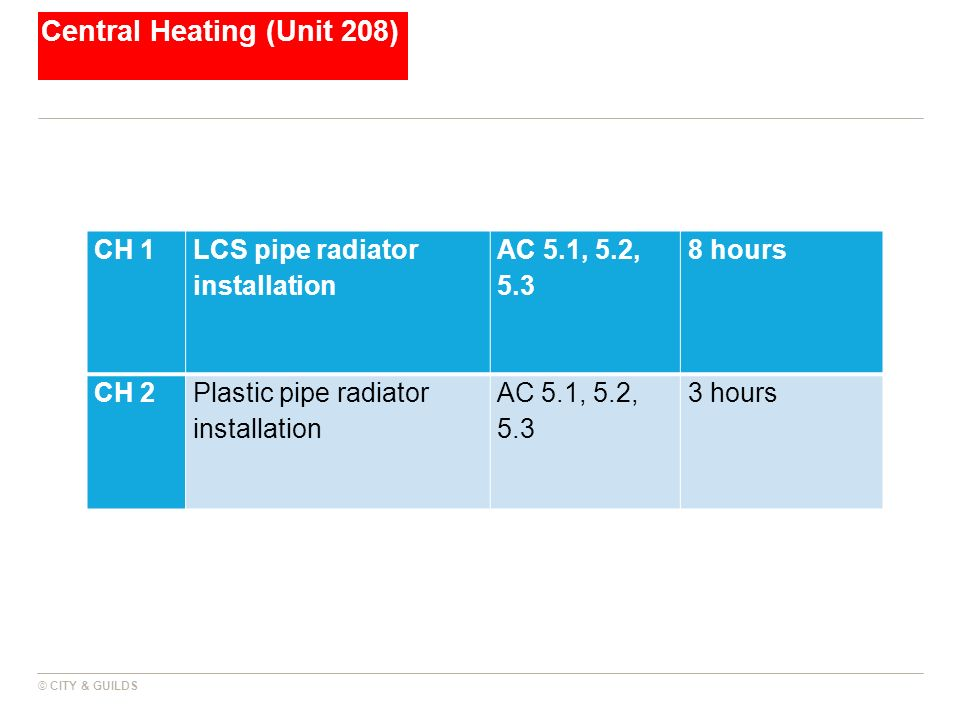 Central Heating (Unit 208)