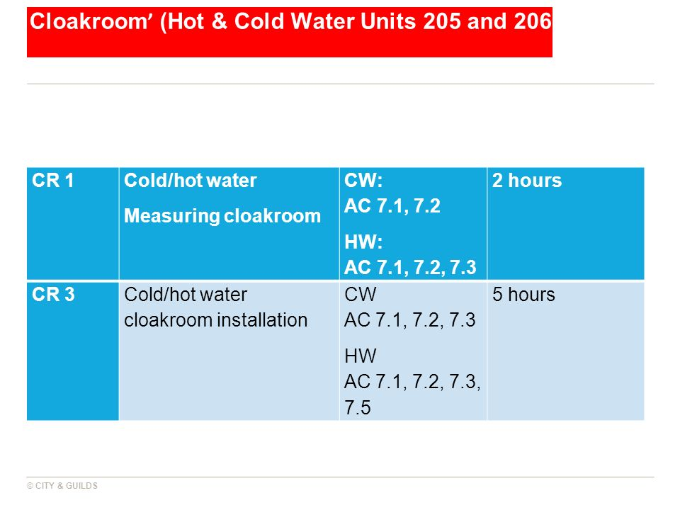 Cloakroom' (Hot & Cold Water Units 205 and 206)