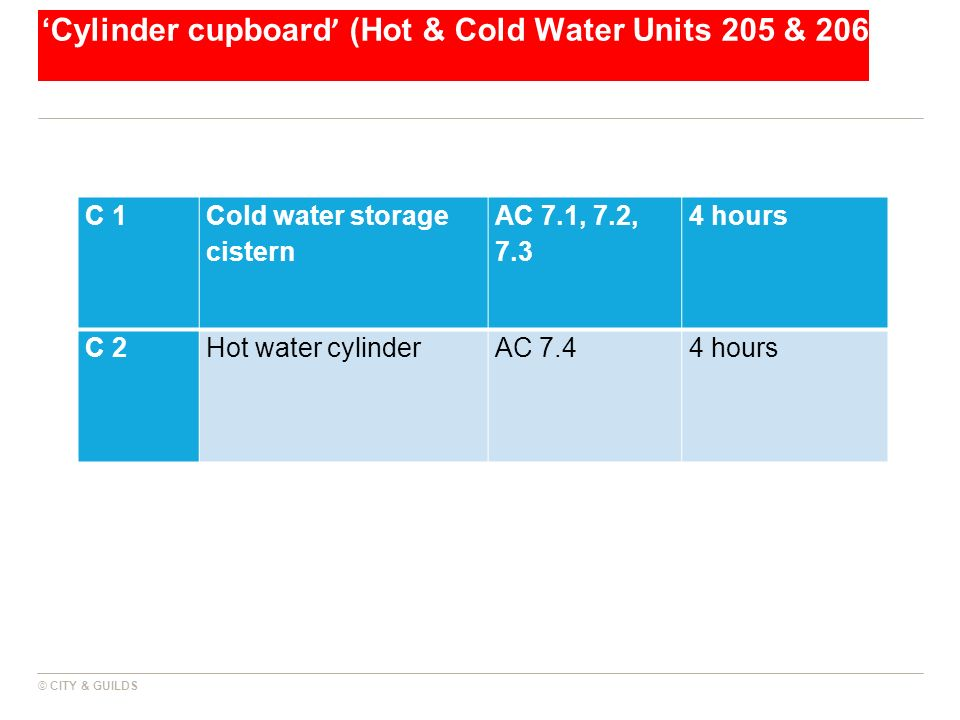 'Cylinder cupboard' (Hot & Cold Water Units 205 & 206)