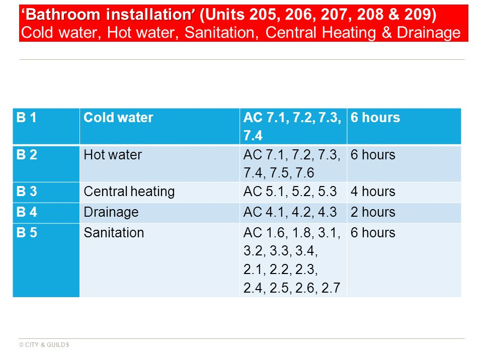 'Bathroom installation' (Units 205, 206, 207, 208 & 209) Cold water, Hot water, Sanitation, Central Heating & Drainage