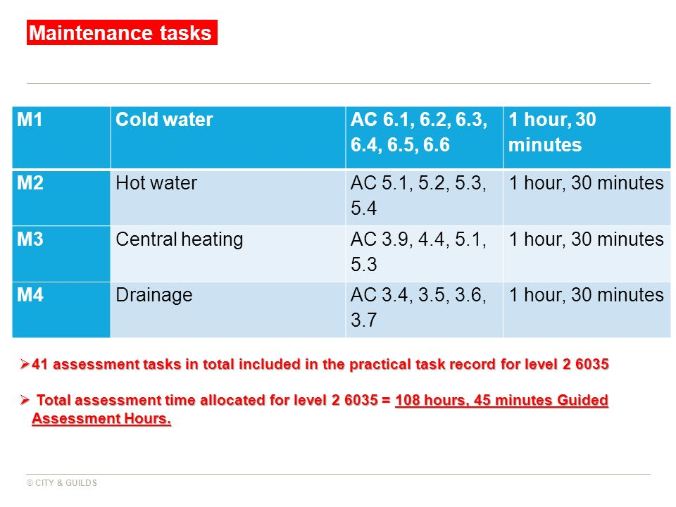 Maintenance tasks M1 Cold water AC 6.1, 6.2, 6.3, 6.4, 6.5, 6.6