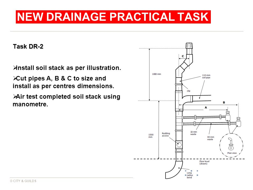 New Drainage Practical task