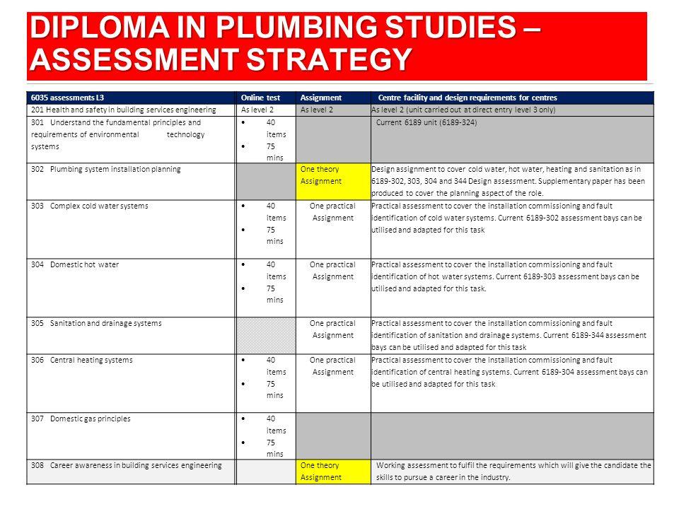 Diploma in Plumbing Studies – Assessment Strategy