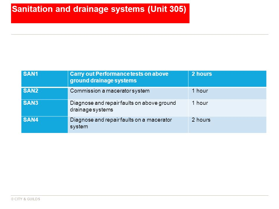 Sanitation and drainage systems (Unit 305)