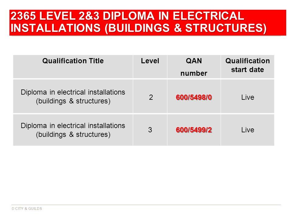 Qualification start date