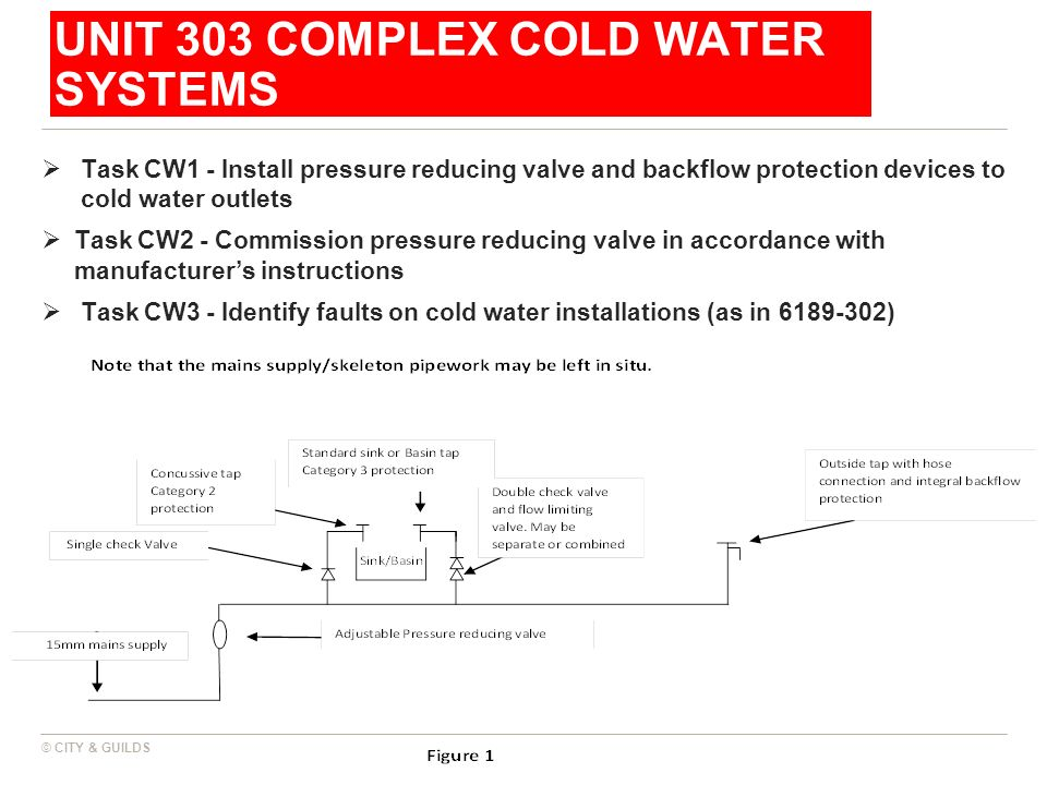 Unit 303 Complex cold water systems