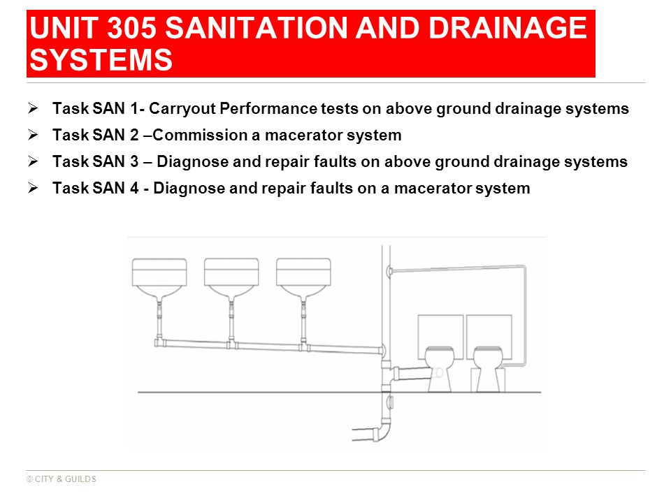 Unit 305 sanitation and drainage systems
