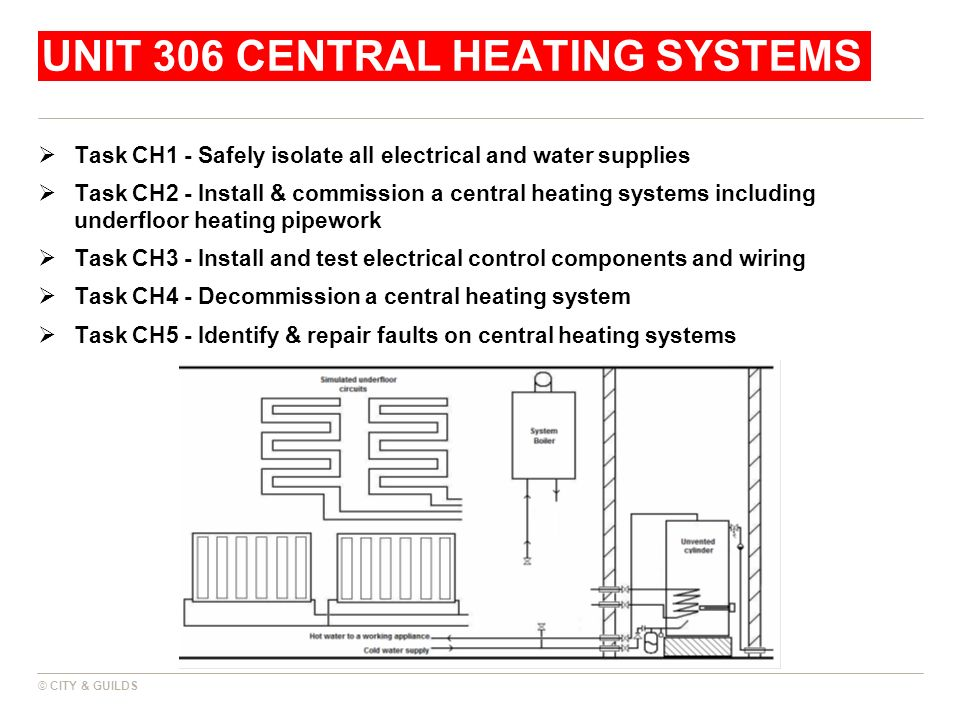 Unit 306 central heating systems