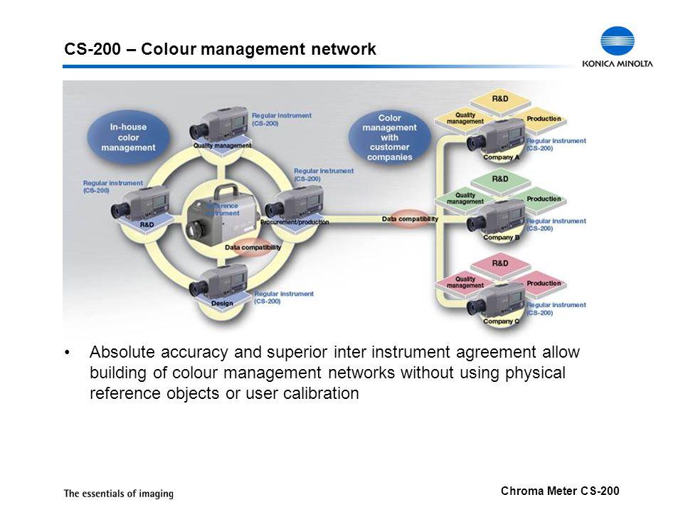 CS-200 – Colour management network