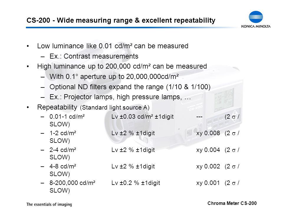 CS-200 - Wide measuring range & excellent repeatability