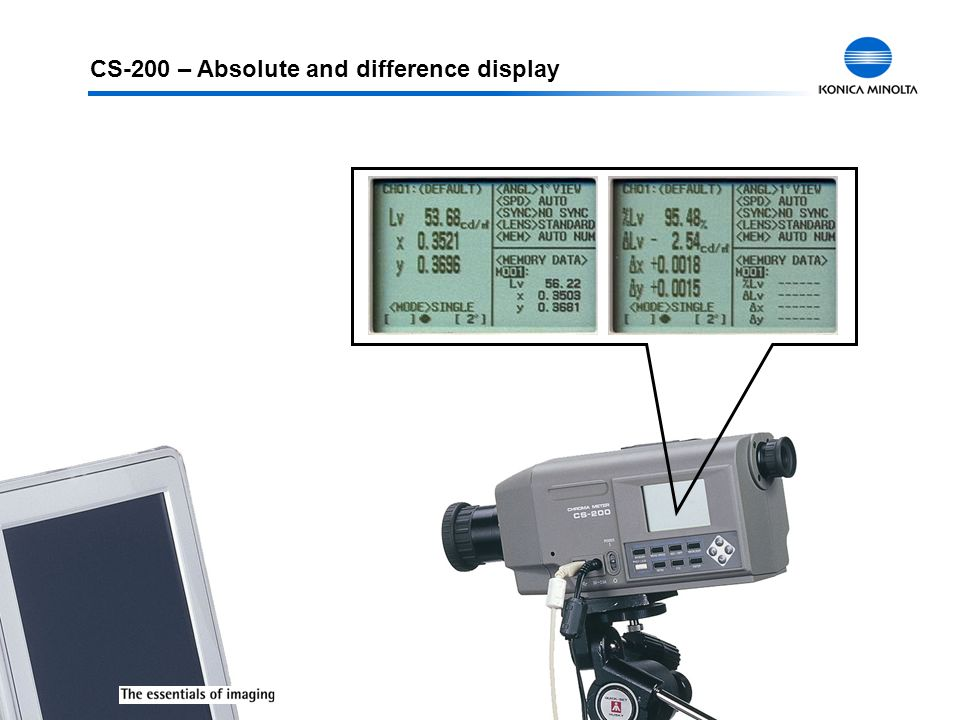 CS-200 – Absolute and difference display