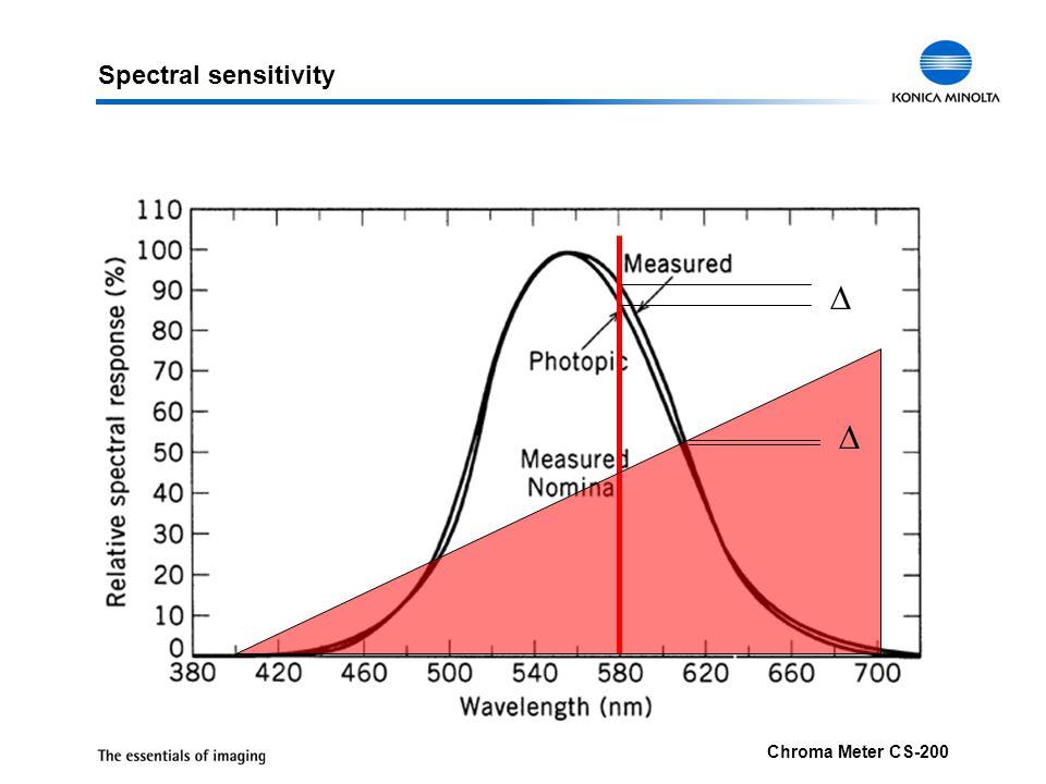 Spectral sensitivity  