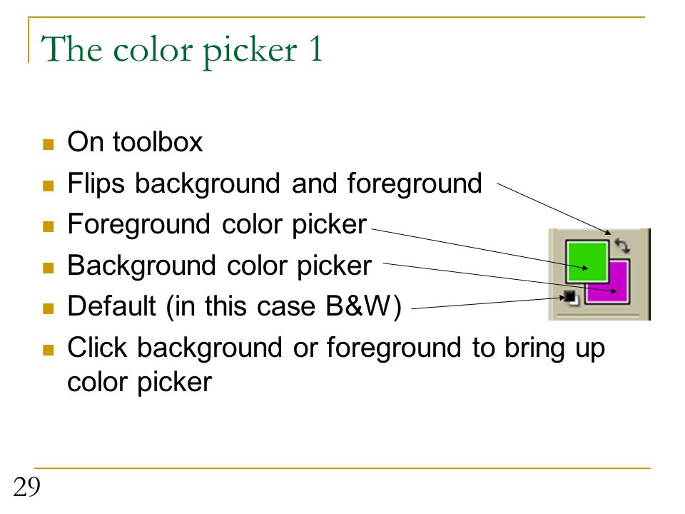 The color picker 1 On toolbox Flips background and foreground