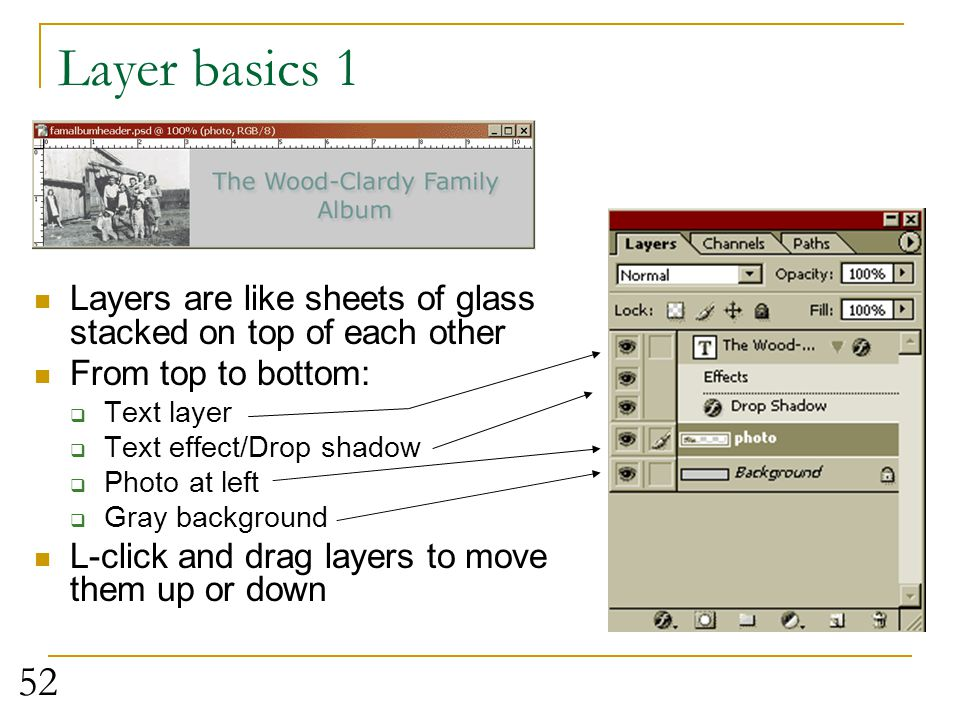 Layer basics 1 Layers are like sheets of glass stacked on top of each other. From top to bottom: Text layer.