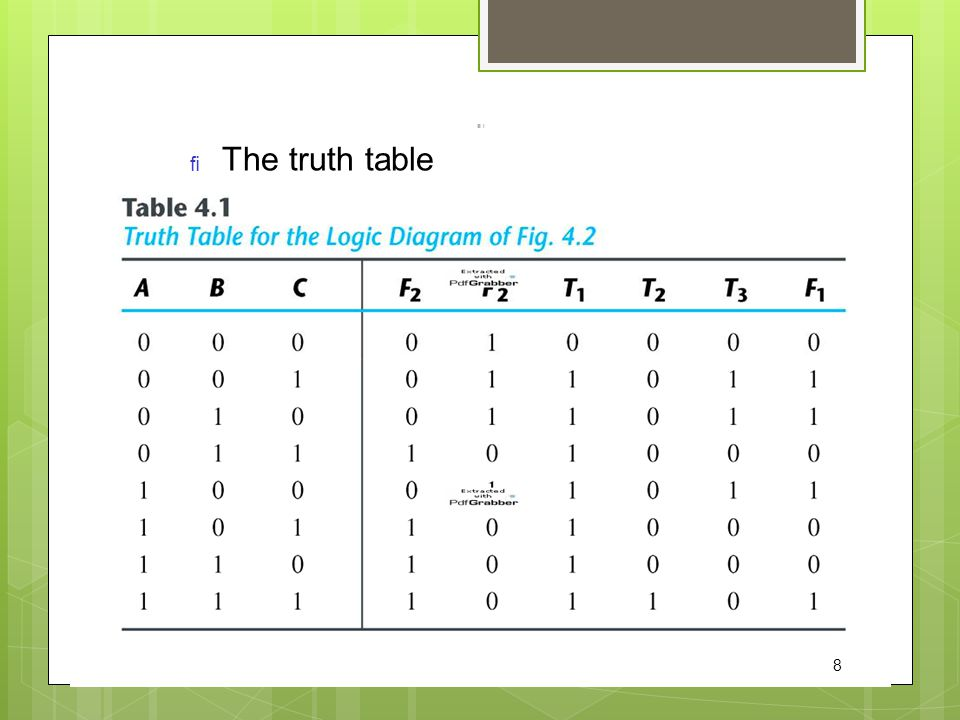 The truth table  8