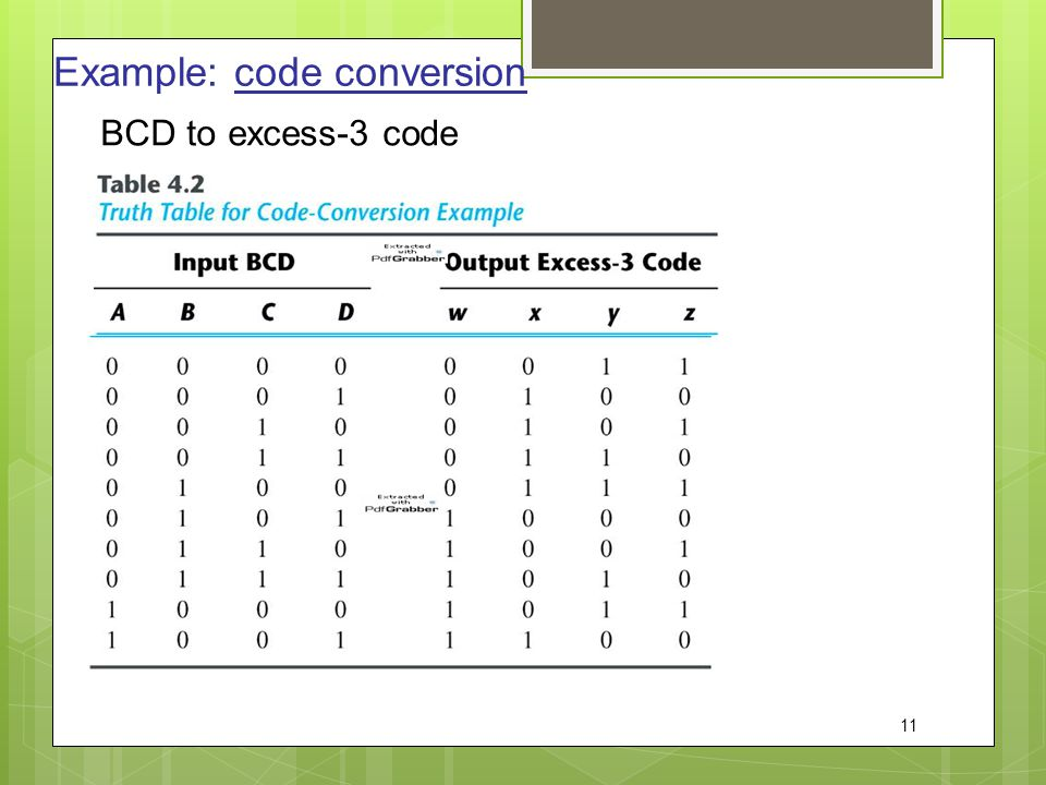 Example: code conversion