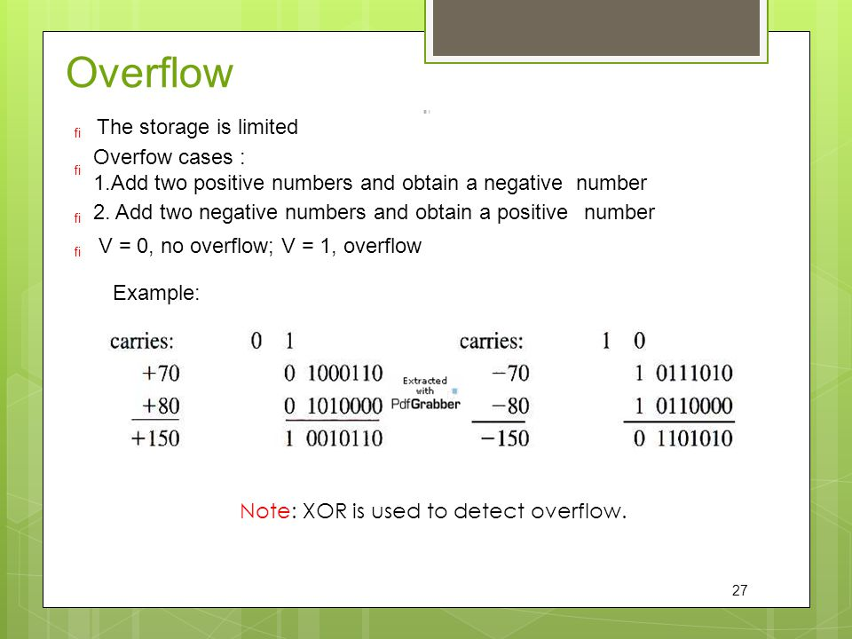 Overflow The storage is limited Overfow cases :
