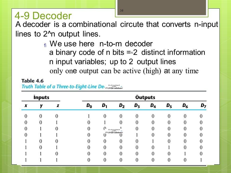 4-9 Decoder A decoder is a combinational circute that converts n-input