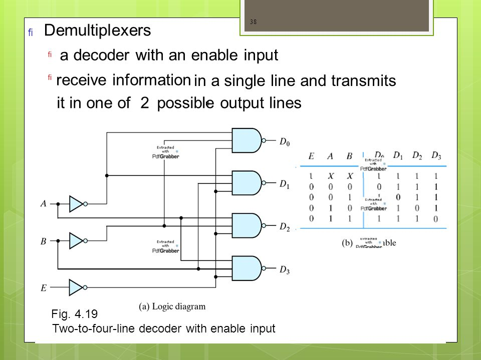 Demultiplexers a decoder with an enable input receive information