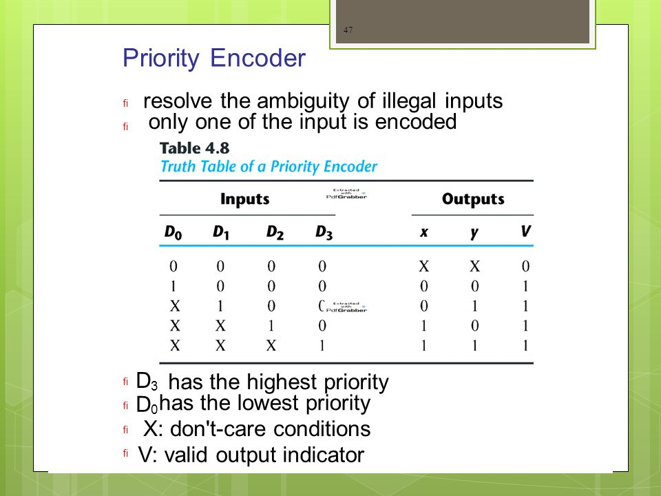 Priority Encoder resolve the ambiguity of illegal inputs