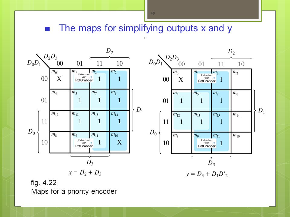 ■ The maps for simplifying outputs x and y