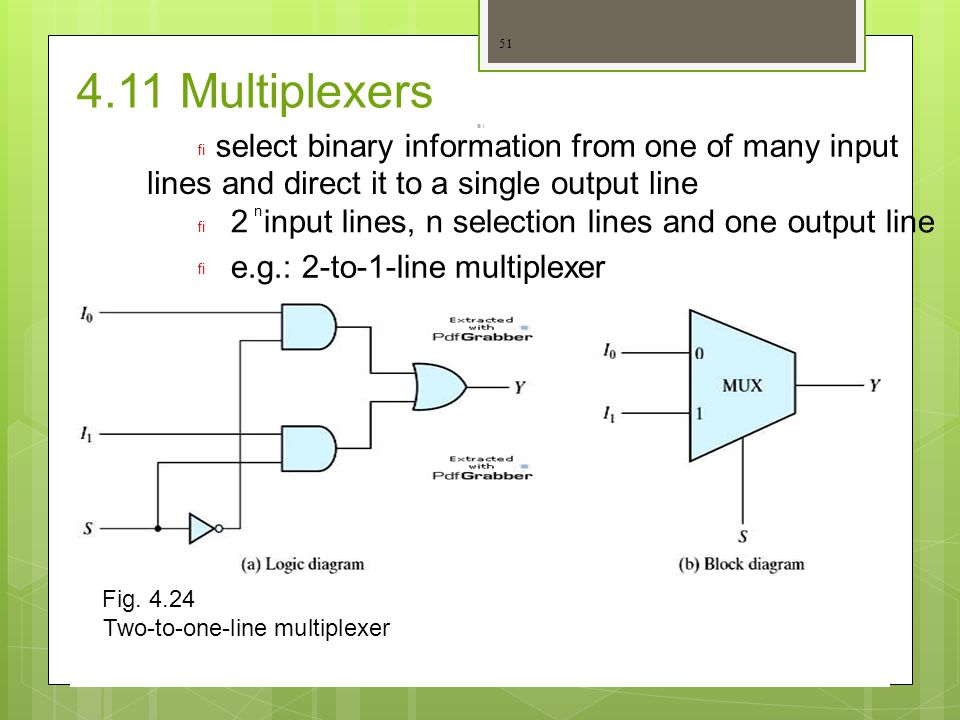 4.11 Multiplexers select binary information from one of many input