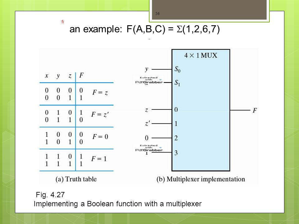 an example: F(A,B,C) = S(1,2,6,7)