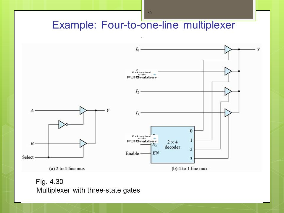 Example: Four-to-one-line multiplexer