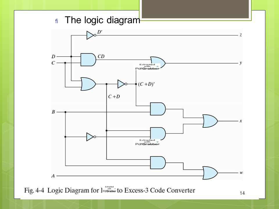 The logic diagram  14