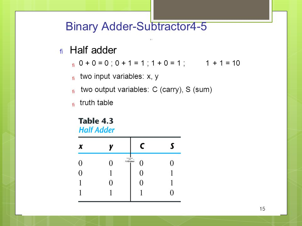 4-5 Binary Adder-Subtractor