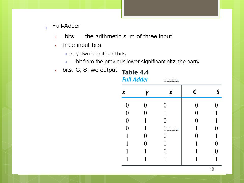 the arithmetic sum of three input bits three input bits
