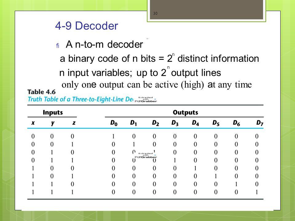 4-9 Decoder A n-to-m decoder