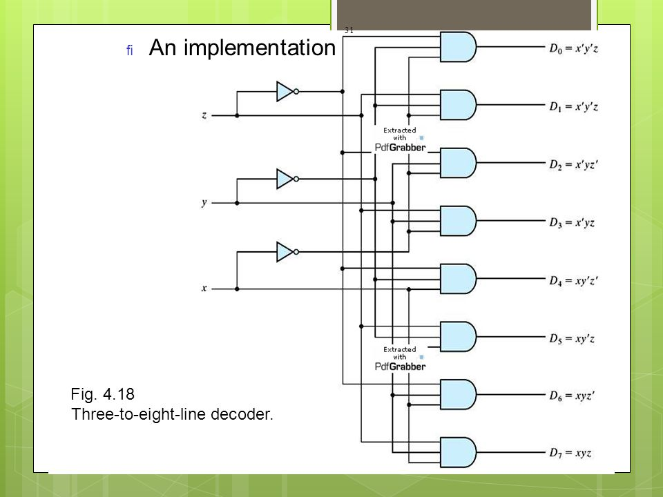 An implementation Fig. 4.18 Three-to-eight-line decoder.  38