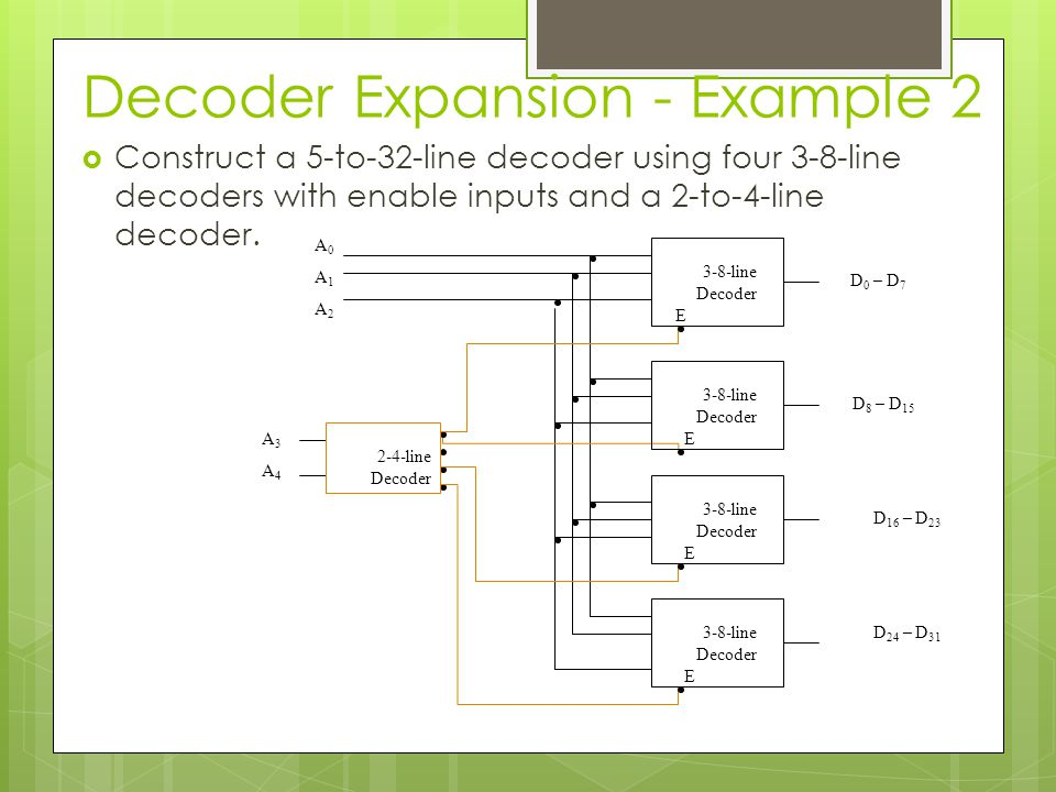 Decoder Expansion - Example 2