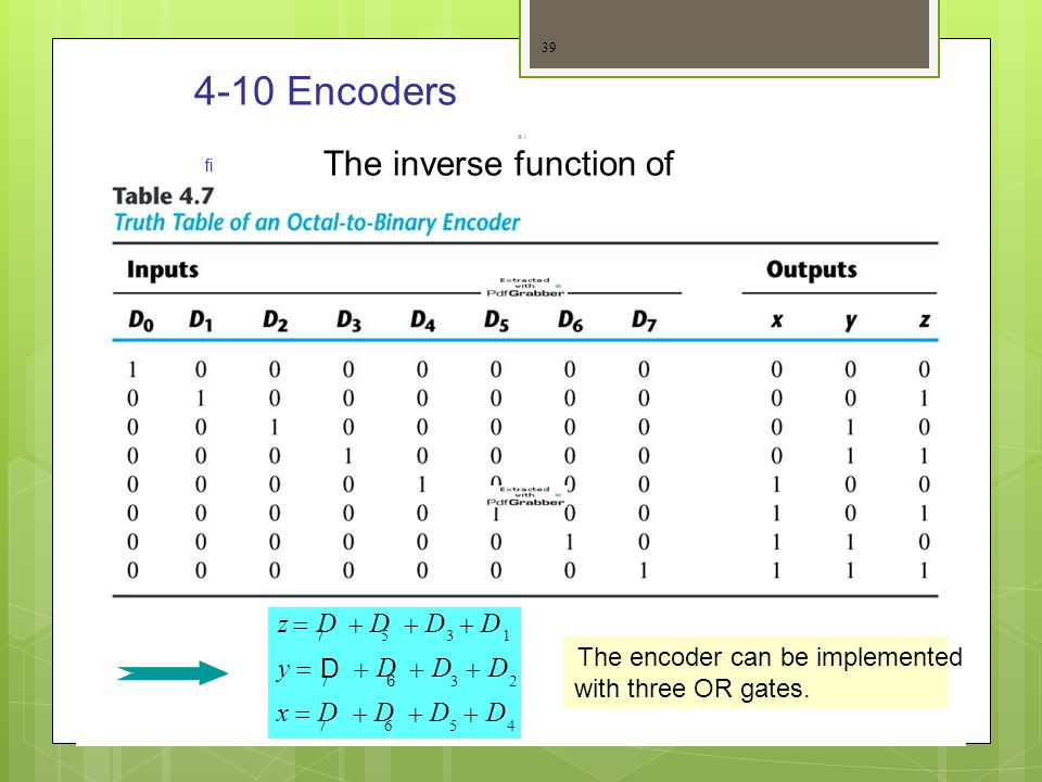 4-10 Encoders The inverse function of decoder a decoder z = D + D + D